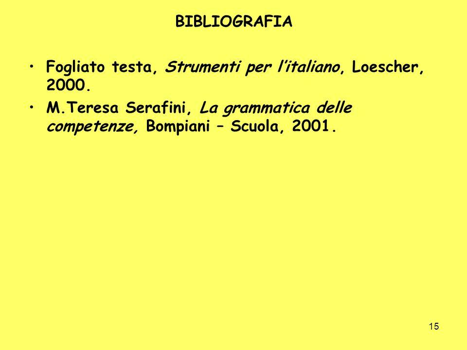 BIBLIOGRAFIA Fogliato testa, Strumenti per l'italiano, Loescher, 2000.