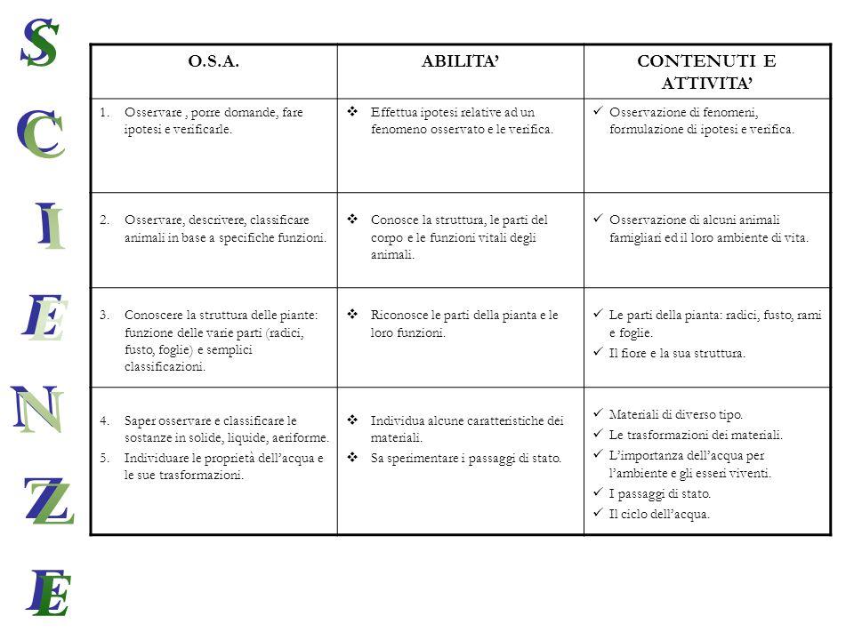 SCIENZE O.S.A. ABILITA' CONTENUTI E ATTIVITA'