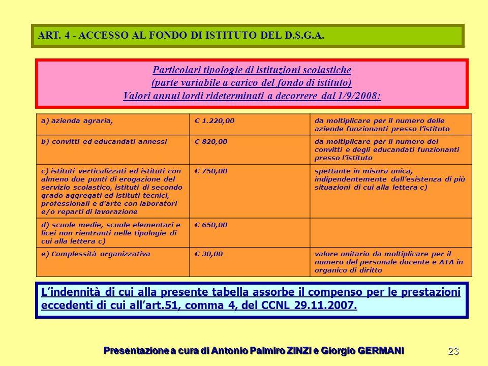 ART. 4 - ACCESSO AL FONDO DI ISTITUTO DEL D.S.G.A.