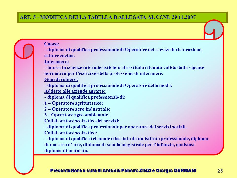 ART. 5 - MODIFICA DELLA TABELLA B ALLEGATA AL CCNL 29.11.2007