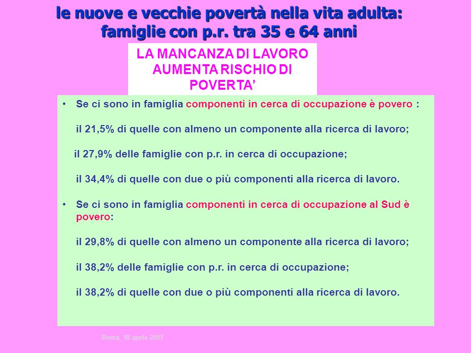 LA MANCANZA DI LAVORO AUMENTA RISCHIO DI POVERTA'