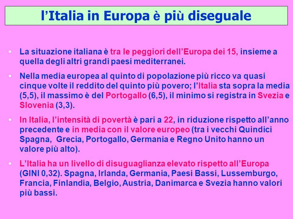 l'Italia in Europa è più diseguale