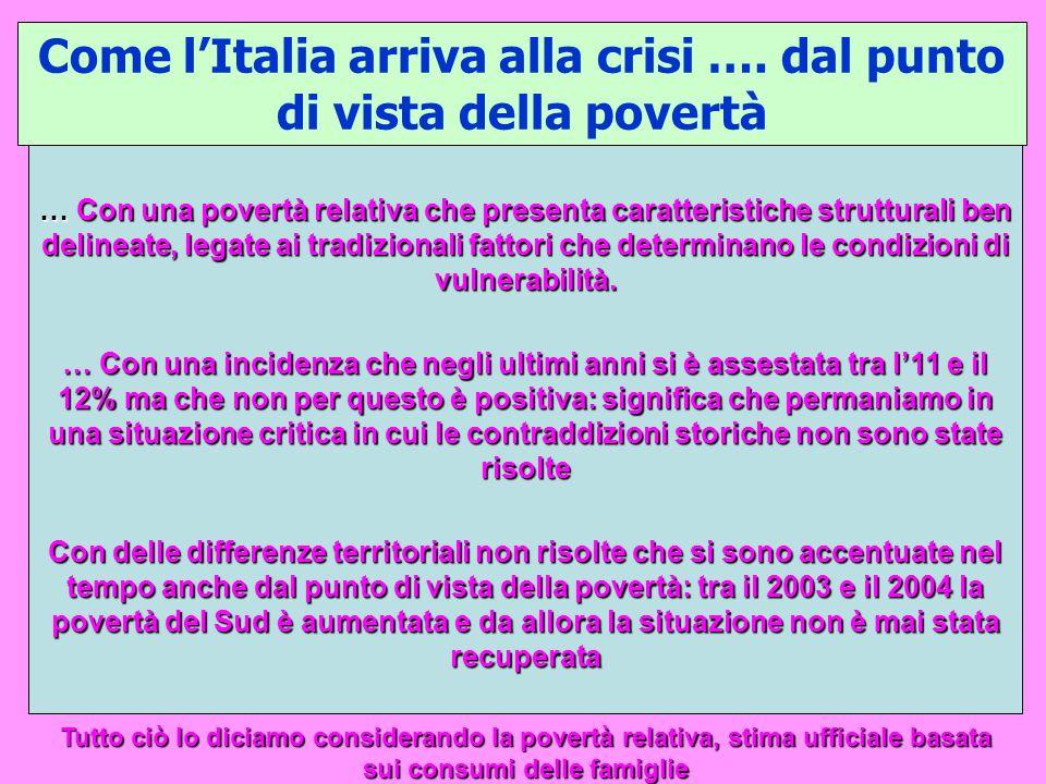 Come l'Italia arriva alla crisi …. dal punto di vista della povertà