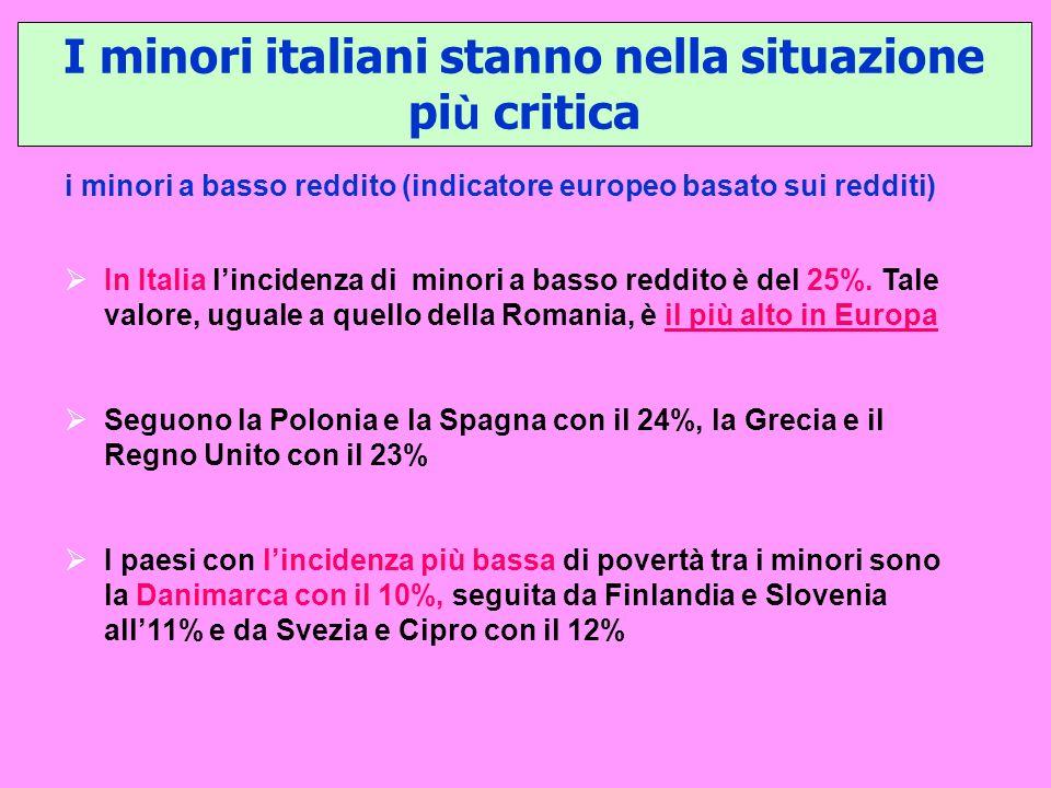 I minori italiani stanno nella situazione più critica
