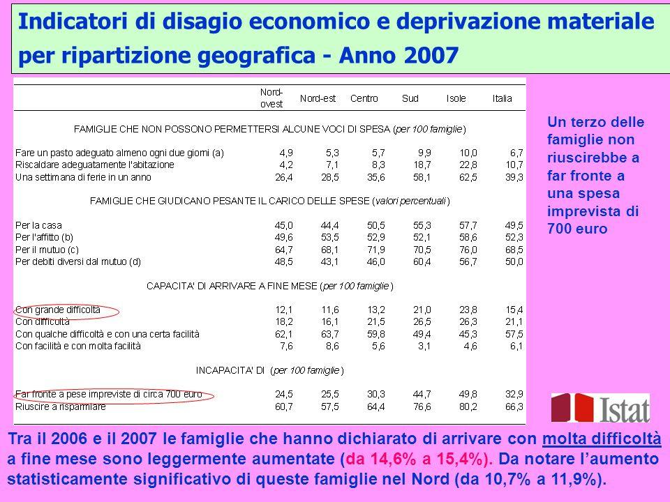 Indicatori di disagio economico e deprivazione materiale per ripartizione geografica - Anno 2007