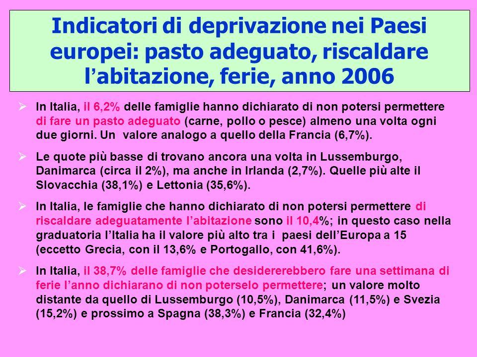 Indicatori di deprivazione nei Paesi europei: pasto adeguato, riscaldare l'abitazione, ferie, anno 2006