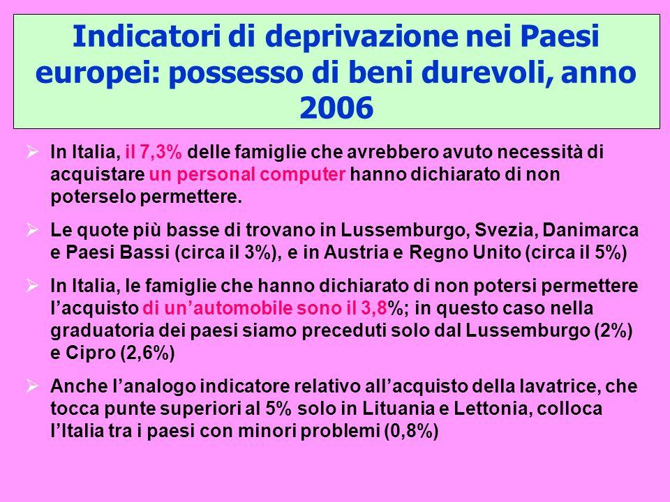 Indicatori di deprivazione nei Paesi europei: possesso di beni durevoli, anno 2006