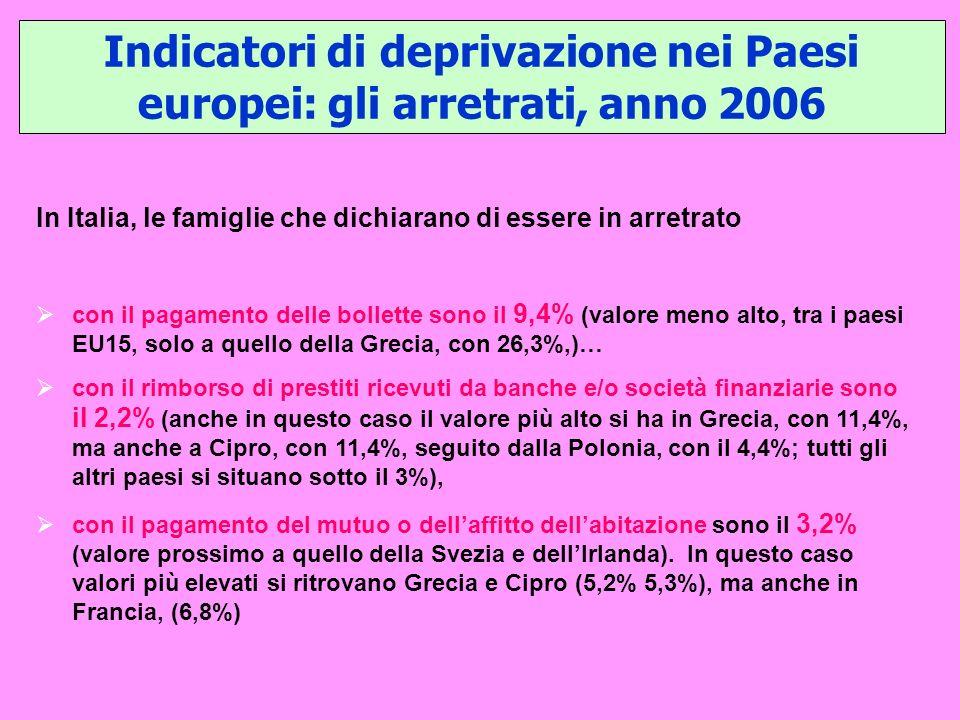 Indicatori di deprivazione nei Paesi europei: gli arretrati, anno 2006