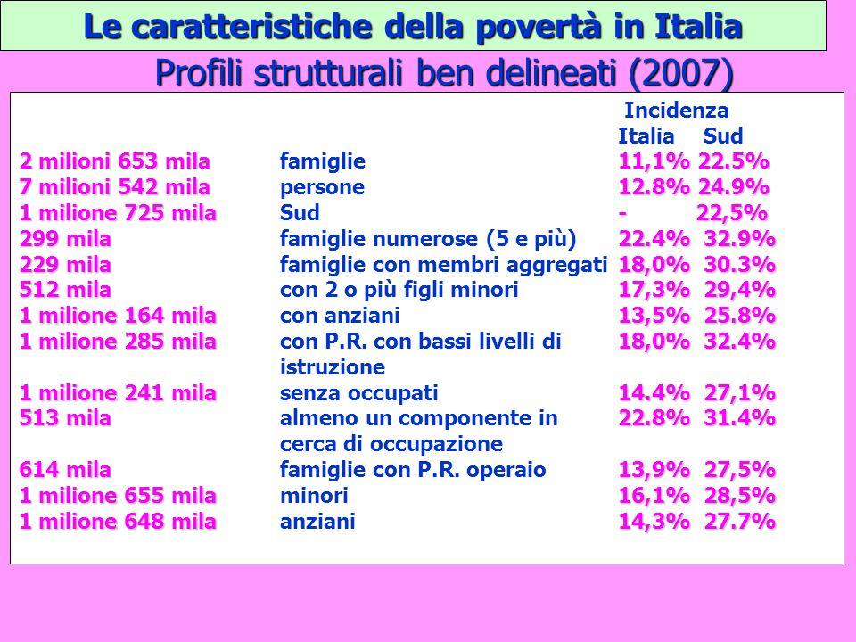 Le caratteristiche della povertà in Italia