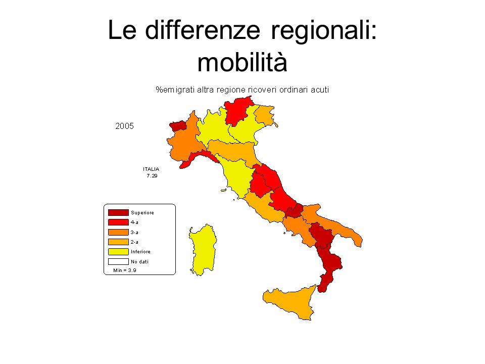 Le differenze regionali: mobilità