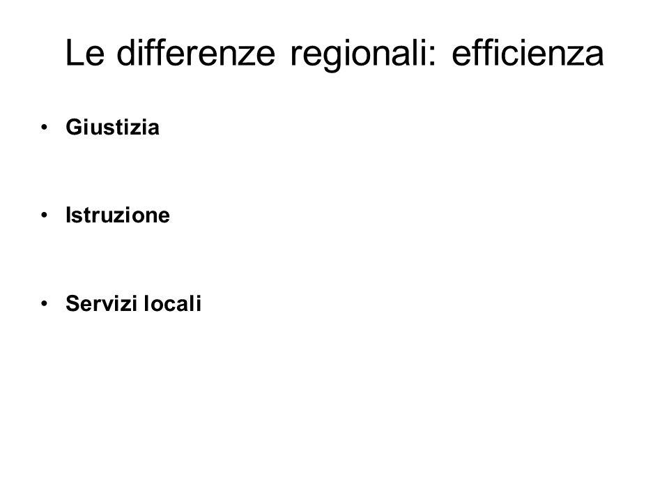 Le differenze regionali: efficienza