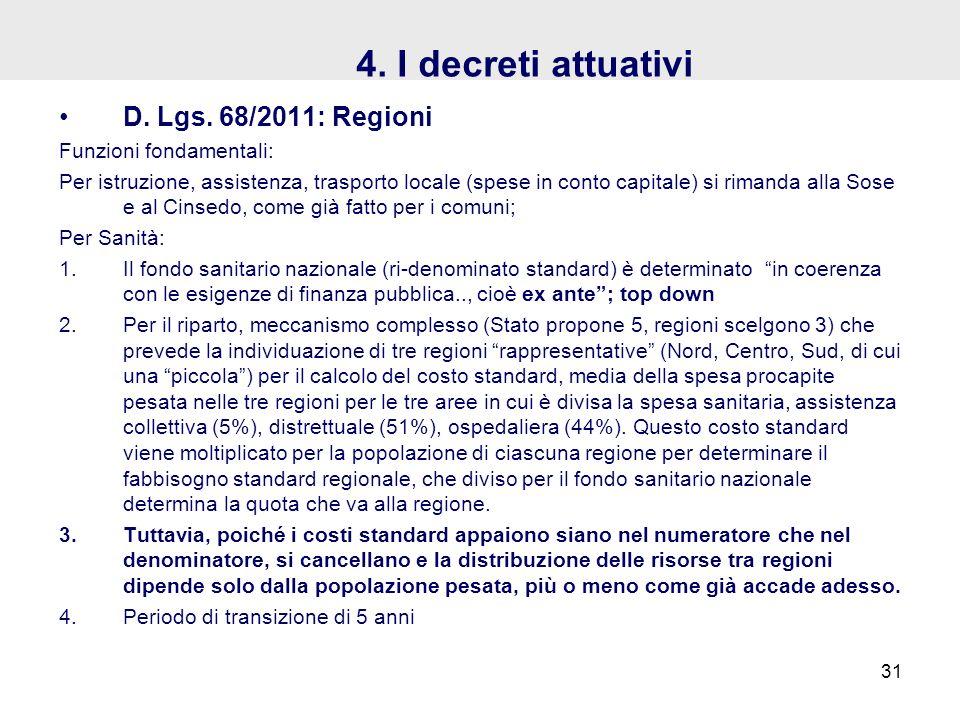 4. I decreti attuativi D. Lgs. 68/2011: Regioni Funzioni fondamentali: