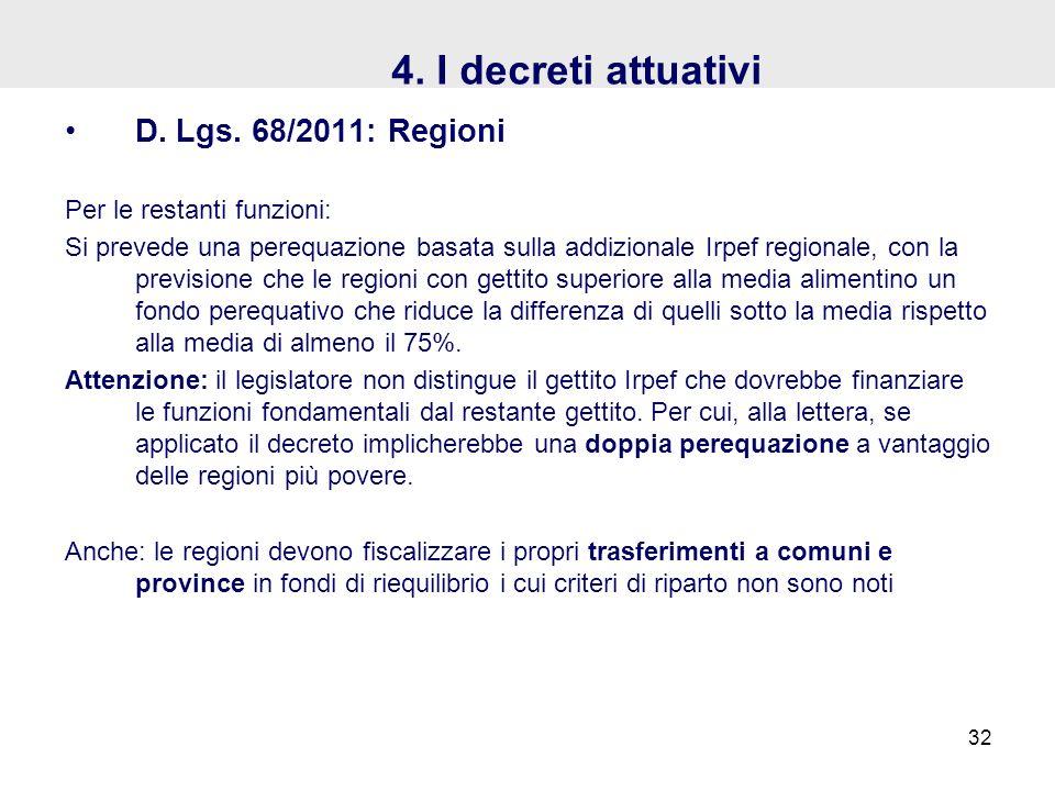 4. I decreti attuativi D. Lgs. 68/2011: Regioni