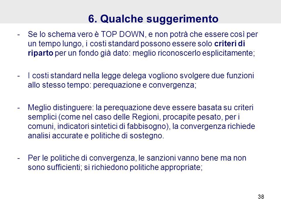 6. Qualche suggerimento