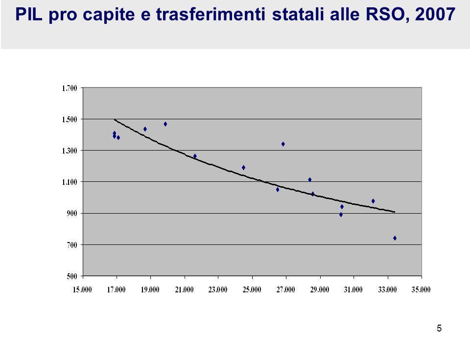 PIL pro capite e trasferimenti statali alle RSO, 2007