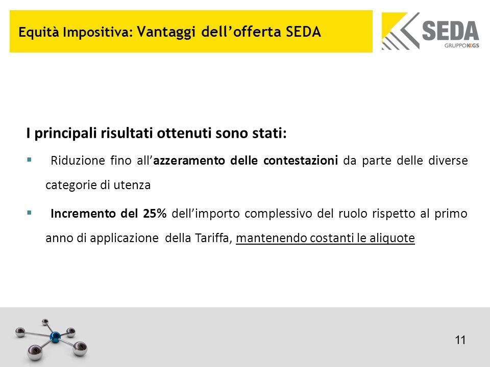Equità Impositiva: Vantaggi dell'offerta SEDA