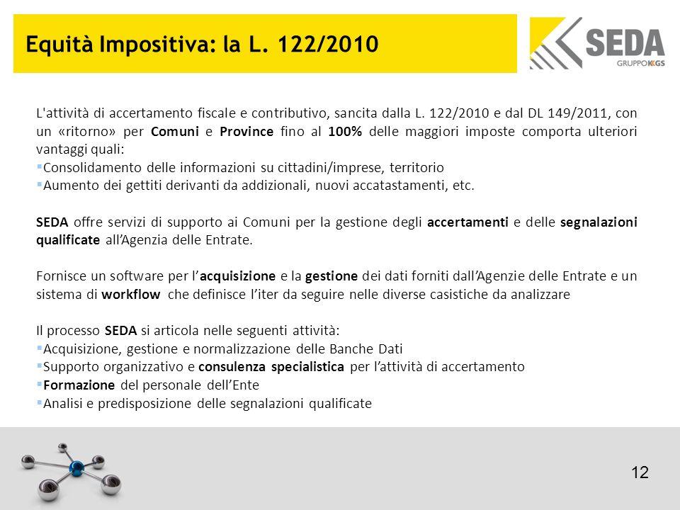 Equità Impositiva: la L. 122/2010