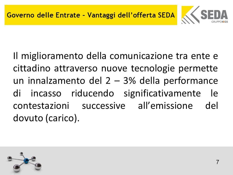 Governo delle Entrate – Vantaggi dell'offerta SEDA