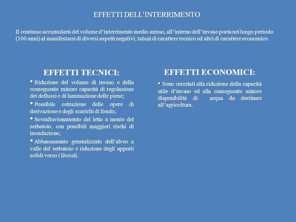EFFETTI DELL'INTERRIMENTO