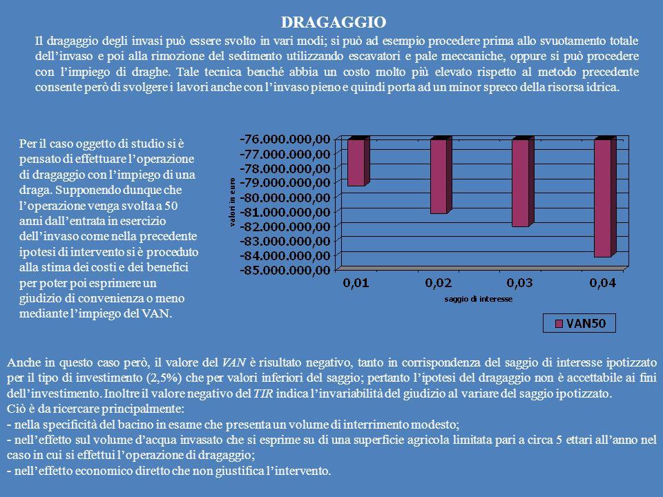 DRAGAGGIO