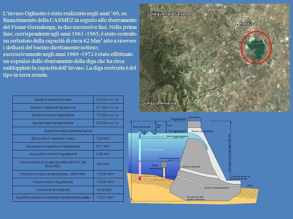 L'invaso Ogliastro è stato realizzato negli anni '60, su finanziamento della CASMEZ in seguito allo sbarramento del Fiume Gornalunga, in due successive fasi. Nella prima fase, corrispondente agli anni 1961 -1965, è stato costruito un serbatoio della capacità di circa 62 Mm3 atto a ricevere i deflussi del bacino direttamente sotteso; successivamente negli anni 1969 -1972 è stato effettuato un sopralzo dello sbarramento della diga che ha circa raddoppiato la capacità dell'invaso. La diga costruita è del tipo in terra zonata.