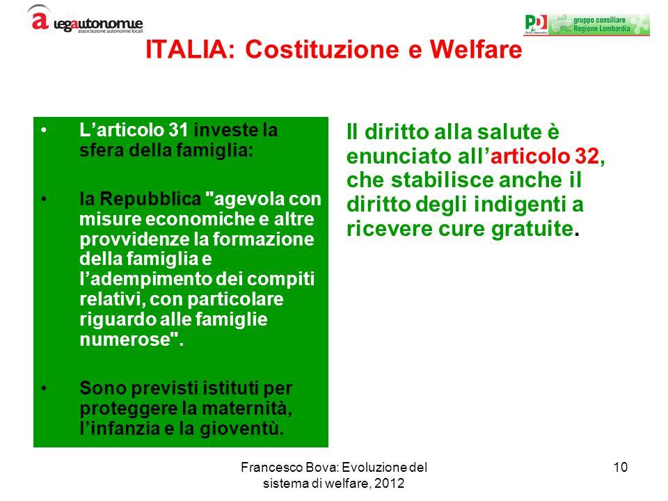 ITALIA: Costituzione e Welfare