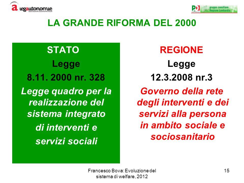 Legge quadro per la realizzazione del sistema integrato