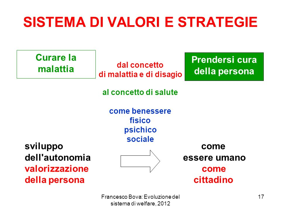 SISTEMA DI VALORI E STRATEGIE