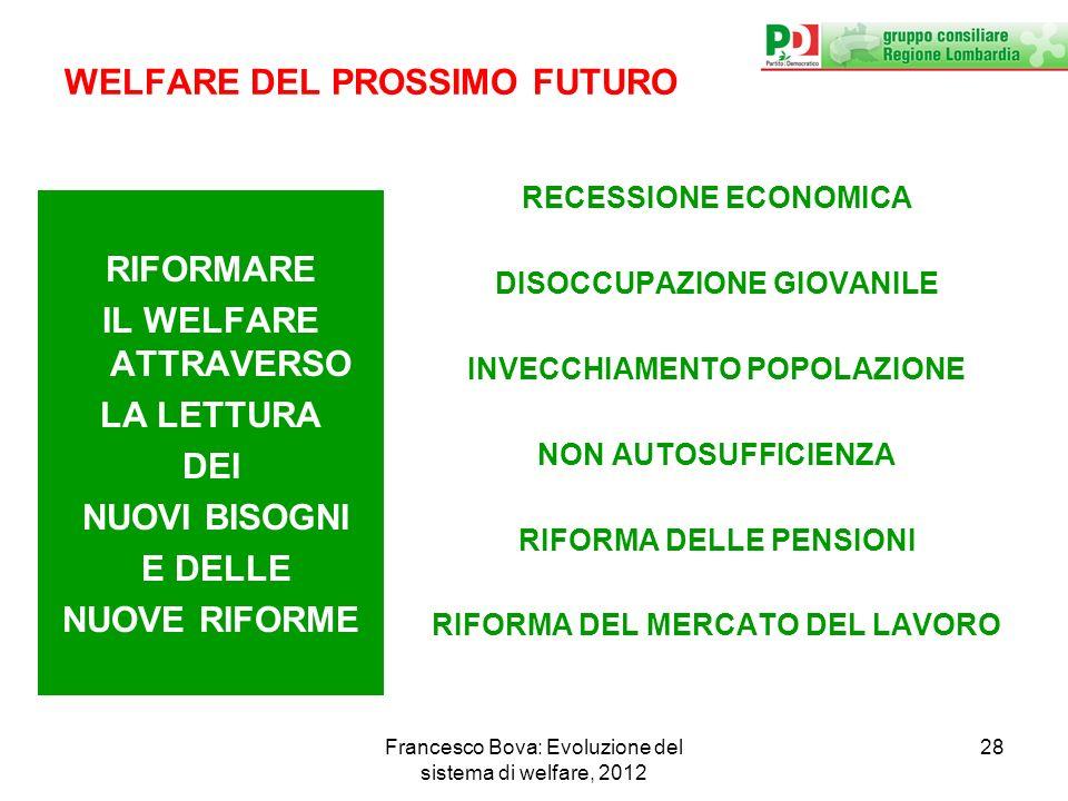 WELFARE DEL PROSSIMO FUTURO