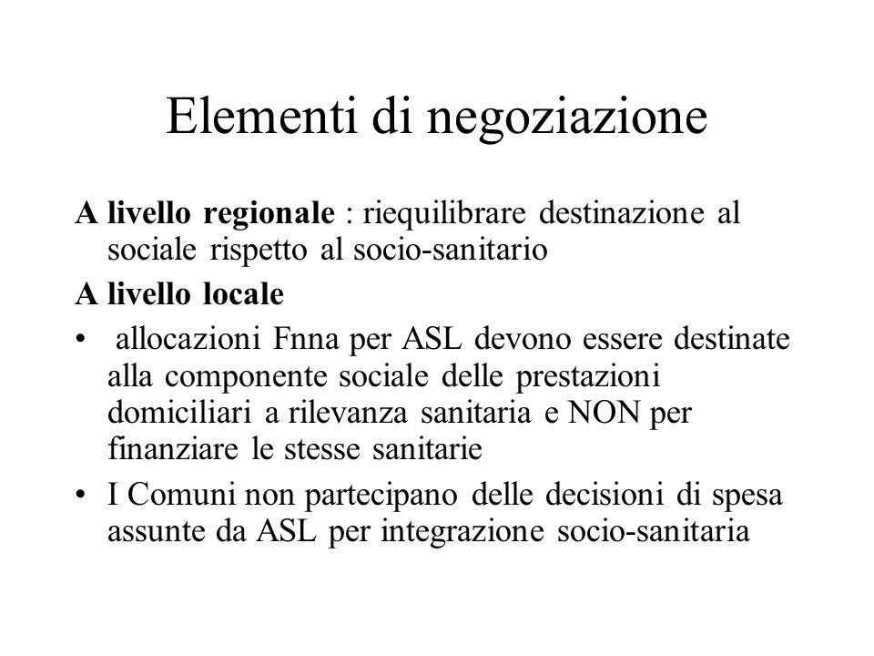 Elementi di negoziazione