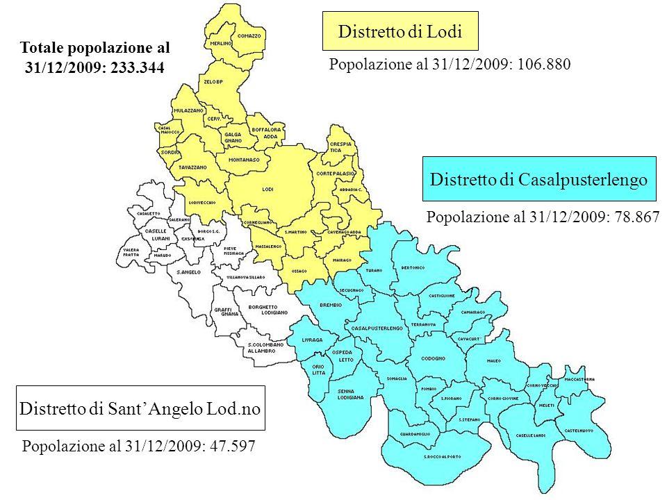 Totale popolazione al 31/12/2009: 233.344