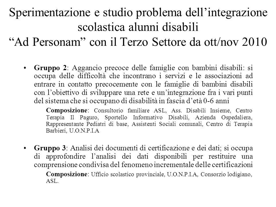 Sperimentazione e studio problema dell'integrazione scolastica alunni disabili Ad Personam con il Terzo Settore da ott/nov 2010