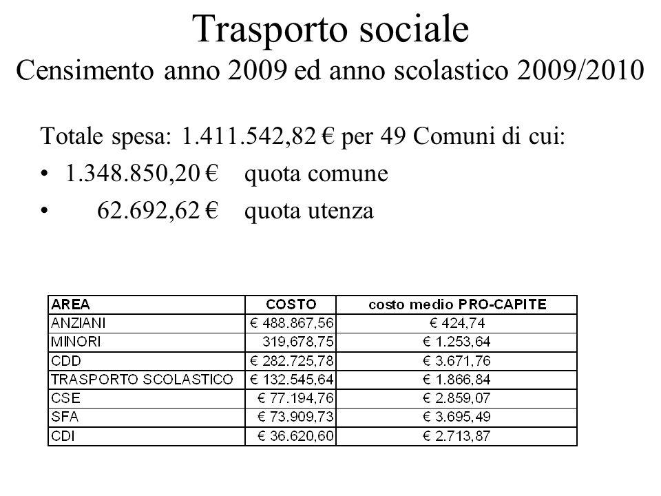 Trasporto sociale Censimento anno 2009 ed anno scolastico 2009/2010