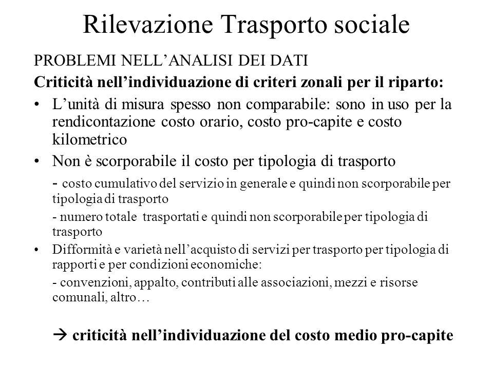 Rilevazione Trasporto sociale