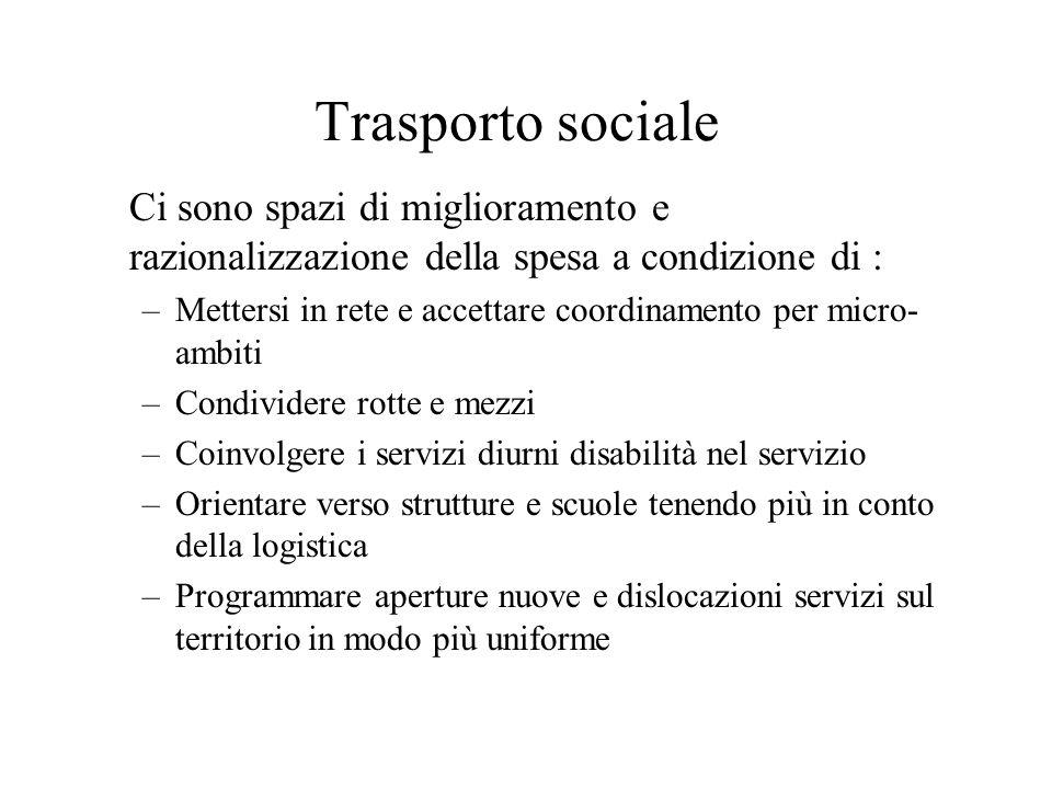 Trasporto sociale Ci sono spazi di miglioramento e razionalizzazione della spesa a condizione di :