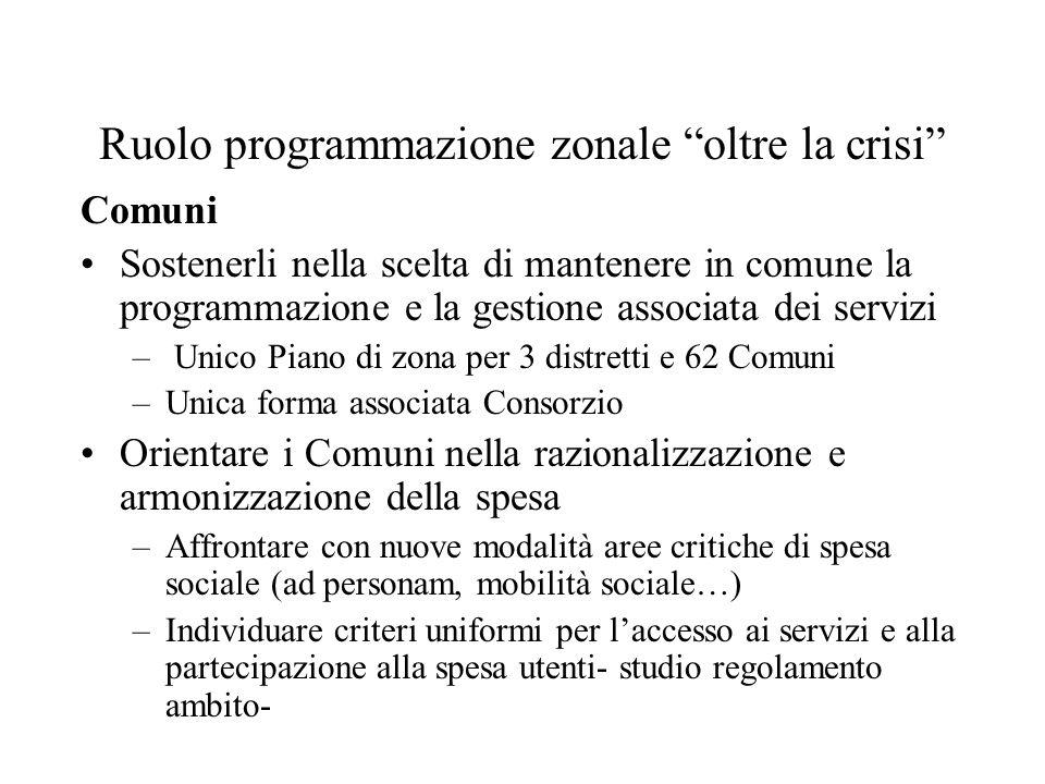 Ruolo programmazione zonale oltre la crisi