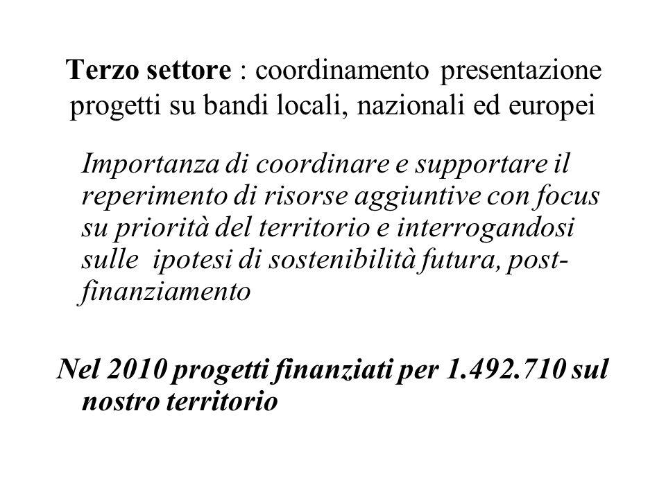 Terzo settore : coordinamento presentazione progetti su bandi locali, nazionali ed europei