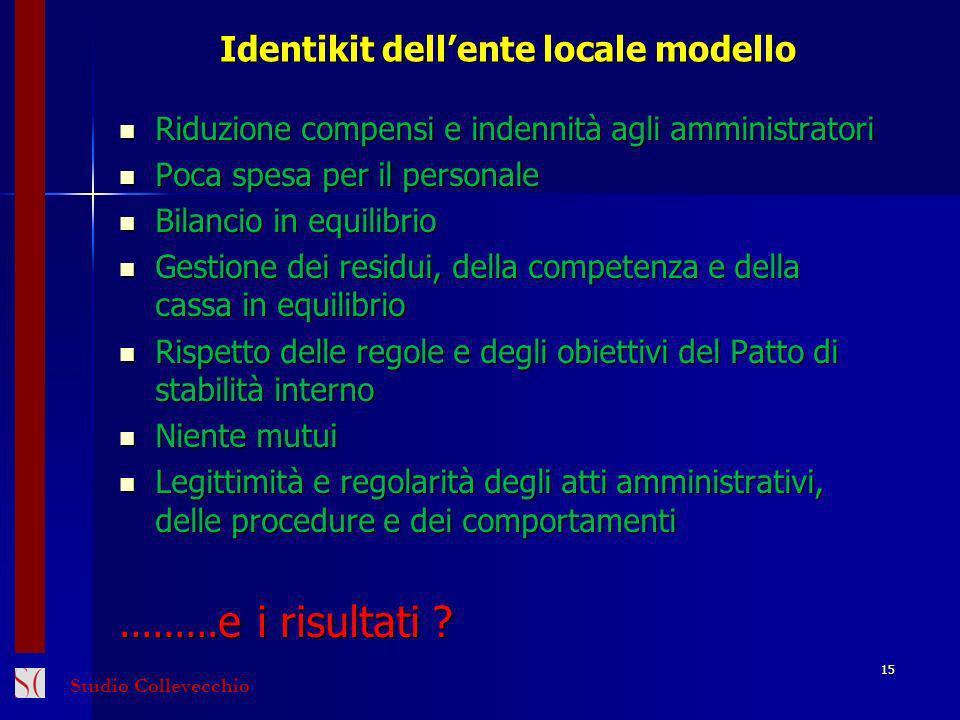 Identikit dell'ente locale modello