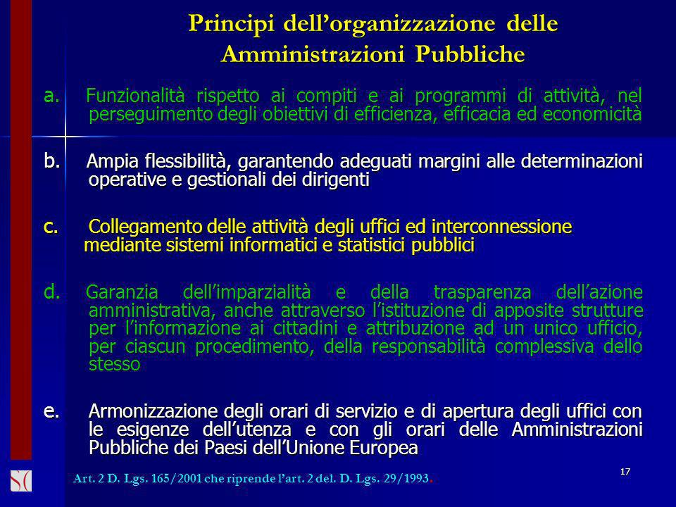 Principi dell'organizzazione delle Amministrazioni Pubbliche