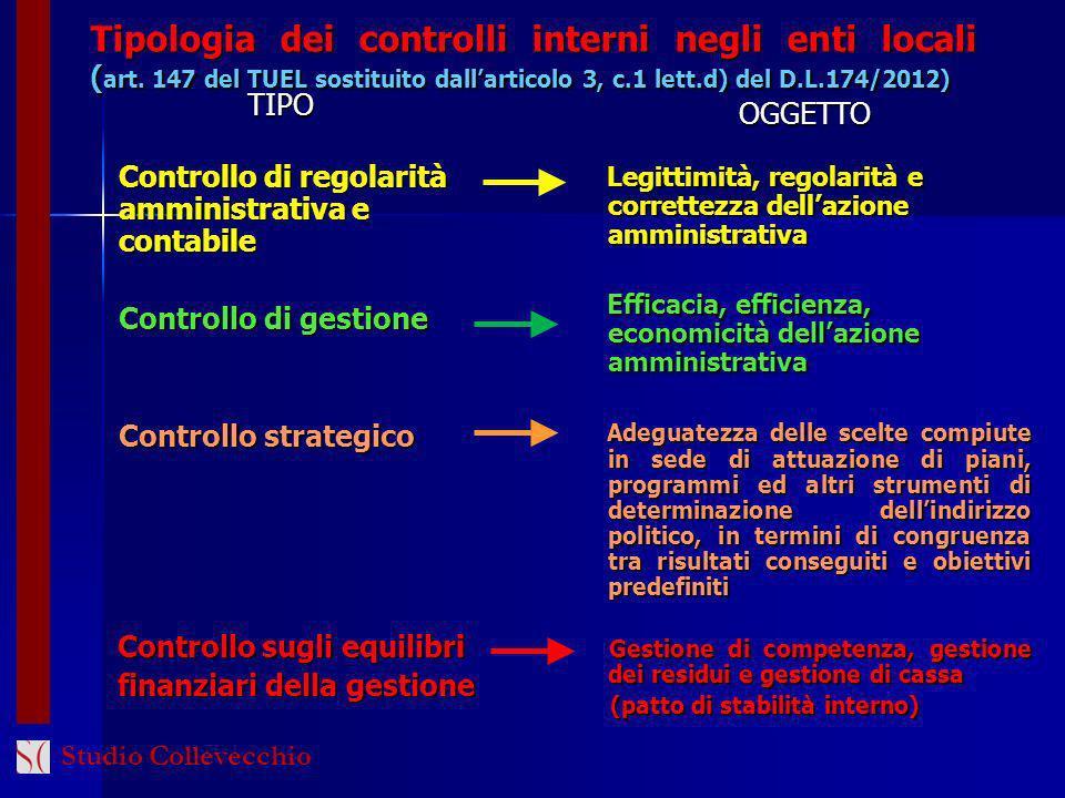 Tipologia dei controlli interni negli enti locali (art