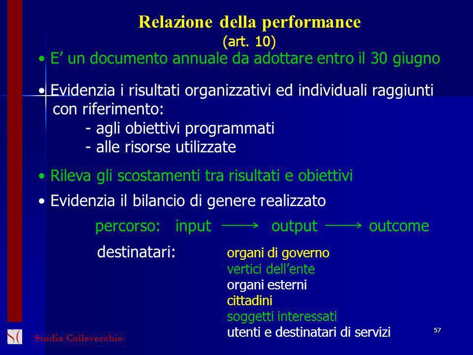 Relazione della performance