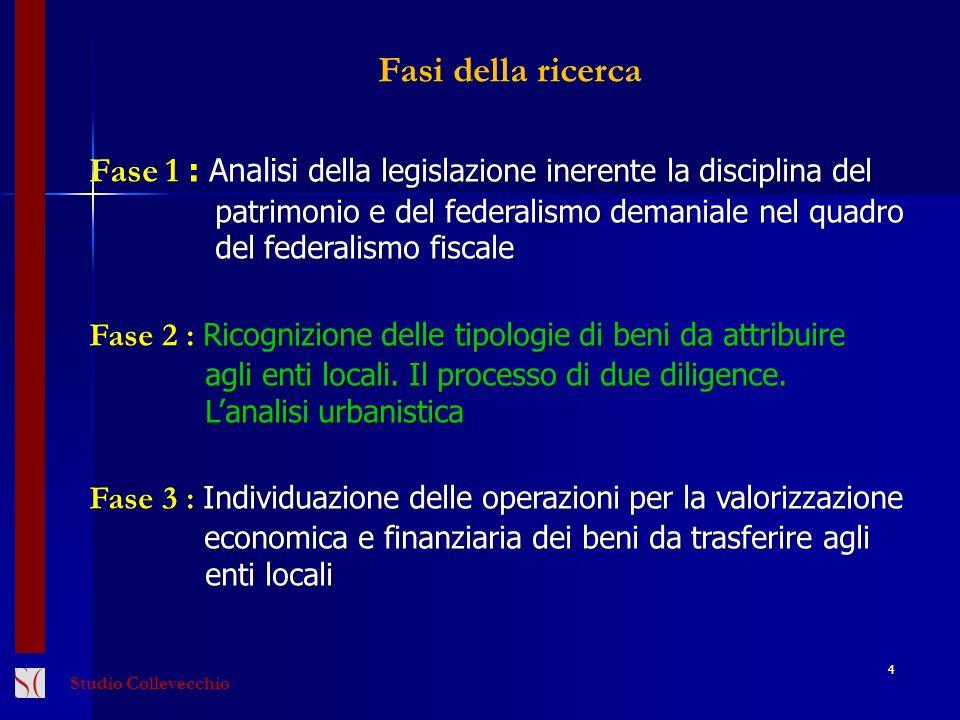 Fasi della ricerca Fase 1 : Analisi della legislazione inerente la disciplina del. patrimonio e del federalismo demaniale nel quadro.