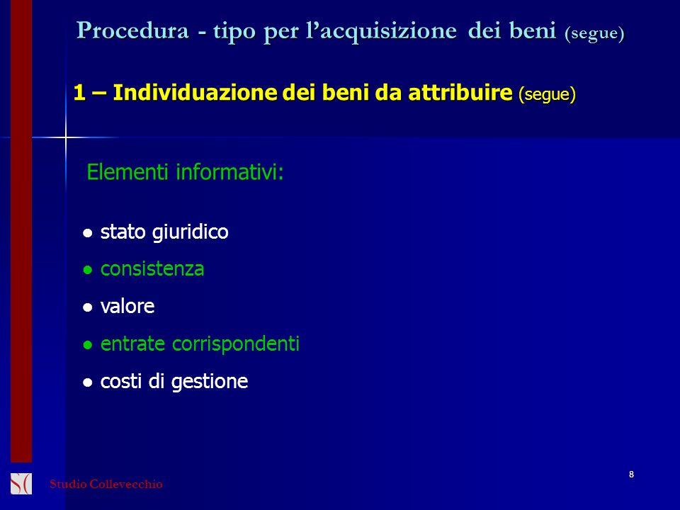 Procedura - tipo per l'acquisizione dei beni (segue)