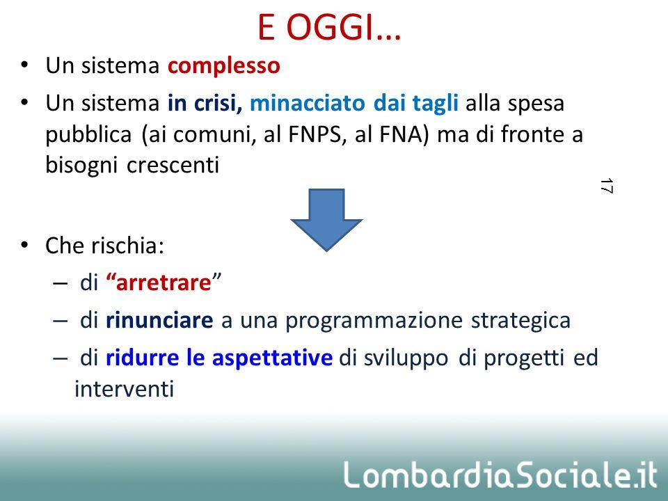 E OGGI… Un sistema complesso