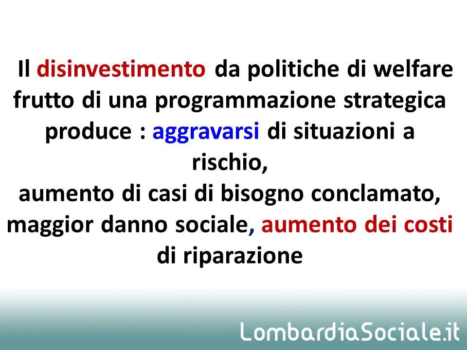 Il disinvestimento da politiche di welfare frutto di una programmazione strategica produce : aggravarsi di situazioni a rischio, aumento di casi di bisogno conclamato, maggior danno sociale, aumento dei costi di riparazione