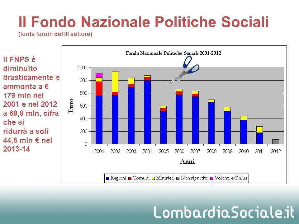 Il Fondo Nazionale Politiche Sociali (fonte forum del III settore)