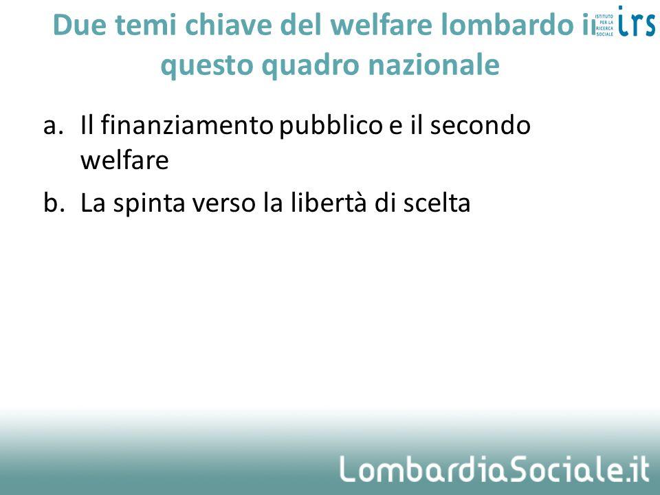 Due temi chiave del welfare lombardo in questo quadro nazionale