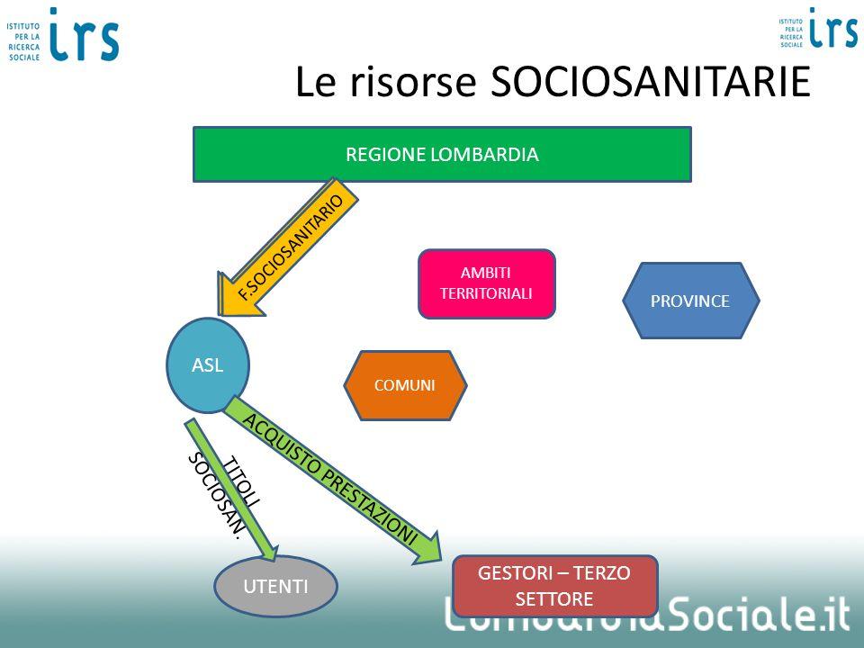 Le risorse SOCIOSANITARIE