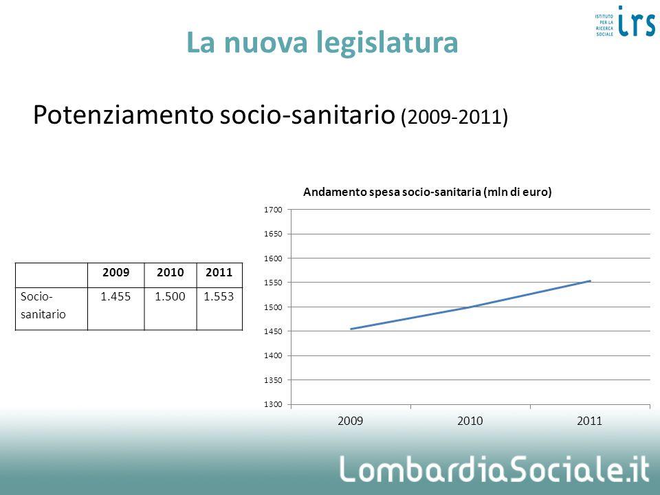 La nuova legislatura Potenziamento socio-sanitario (2009-2011) 2009