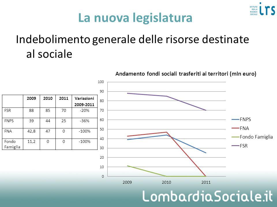 La nuova legislatura Indebolimento generale delle risorse destinate al sociale. 2009. 2010. 2011.